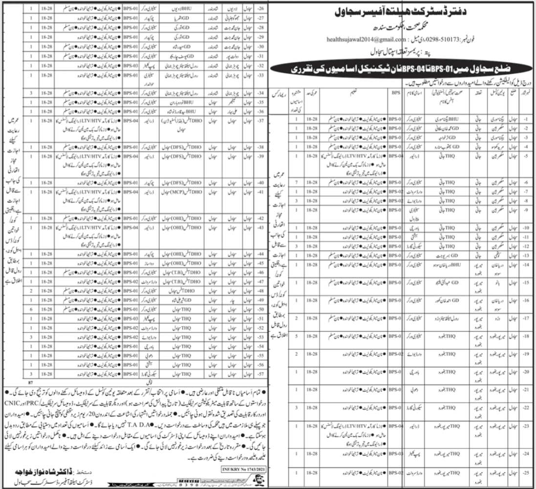 District Health Office Sujawal Matric Level Jobs 2021