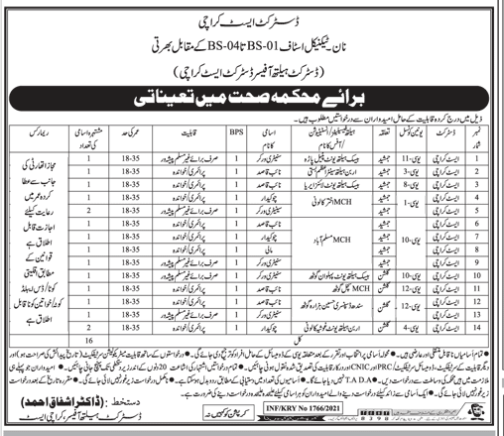District Health Officer Jobs In East Karachi 2021 for Class 4