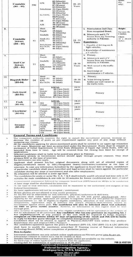 FIA New Jobs 2021 (1143 Posts) Download Application Form