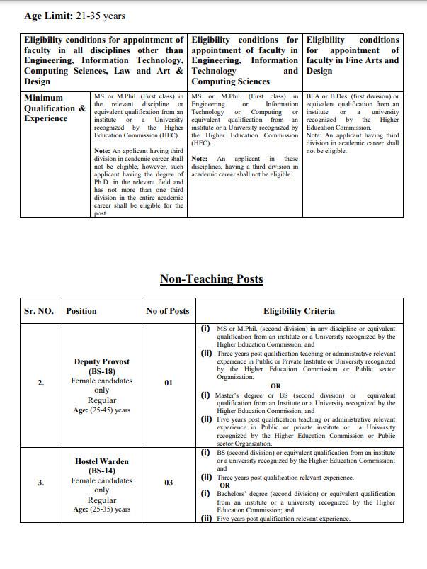 GC University Lecturer Jobs 2021 Government College Women University Faisalabad