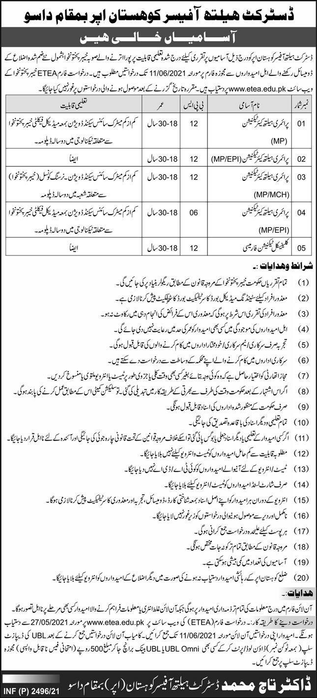Health Department Jobs 2021 in Kohistan KPK