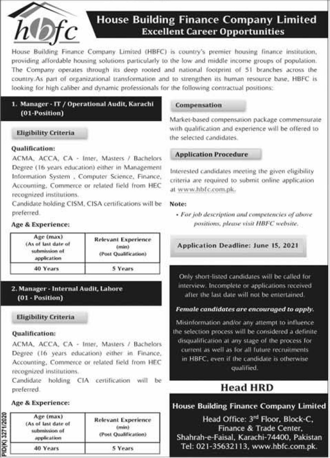 House Building Finance Company Limited Management Jobs 2021