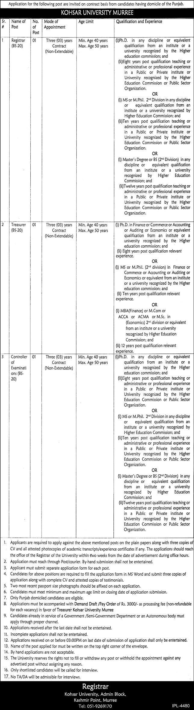 Management Staffing in Kohsar University Murree Jobs 2021