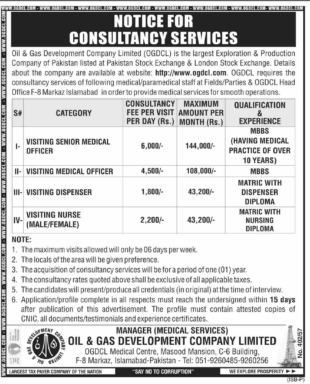 Medical Officer Jobs in Oil & Gas Development Company Limited OGDCL Islamabad 2021