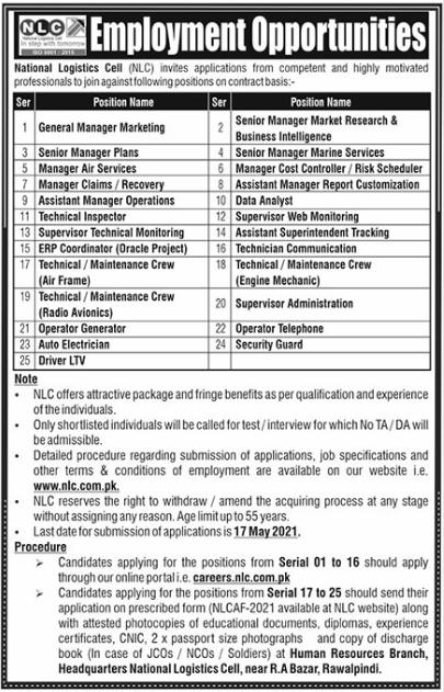 National Logistics Cell NLC Latest Management Jobs 2021