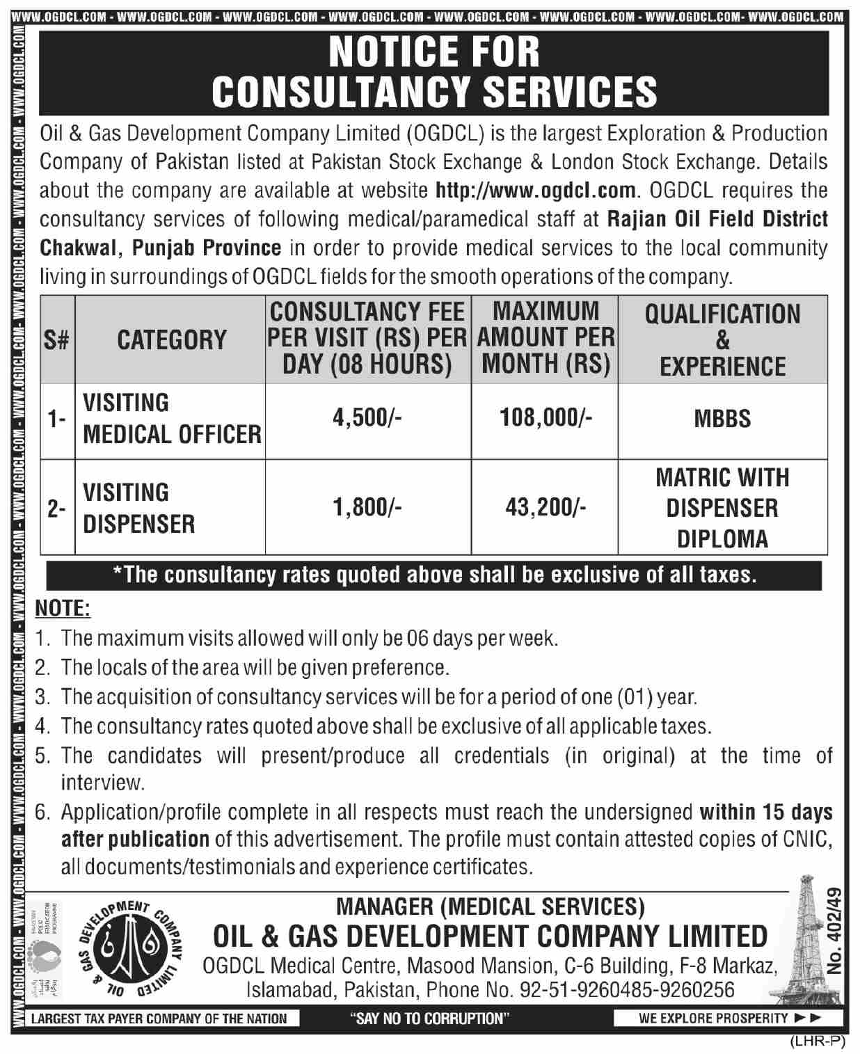 OGDCL Jobs 2021 in Chakwal, Oil & Gas Development Company