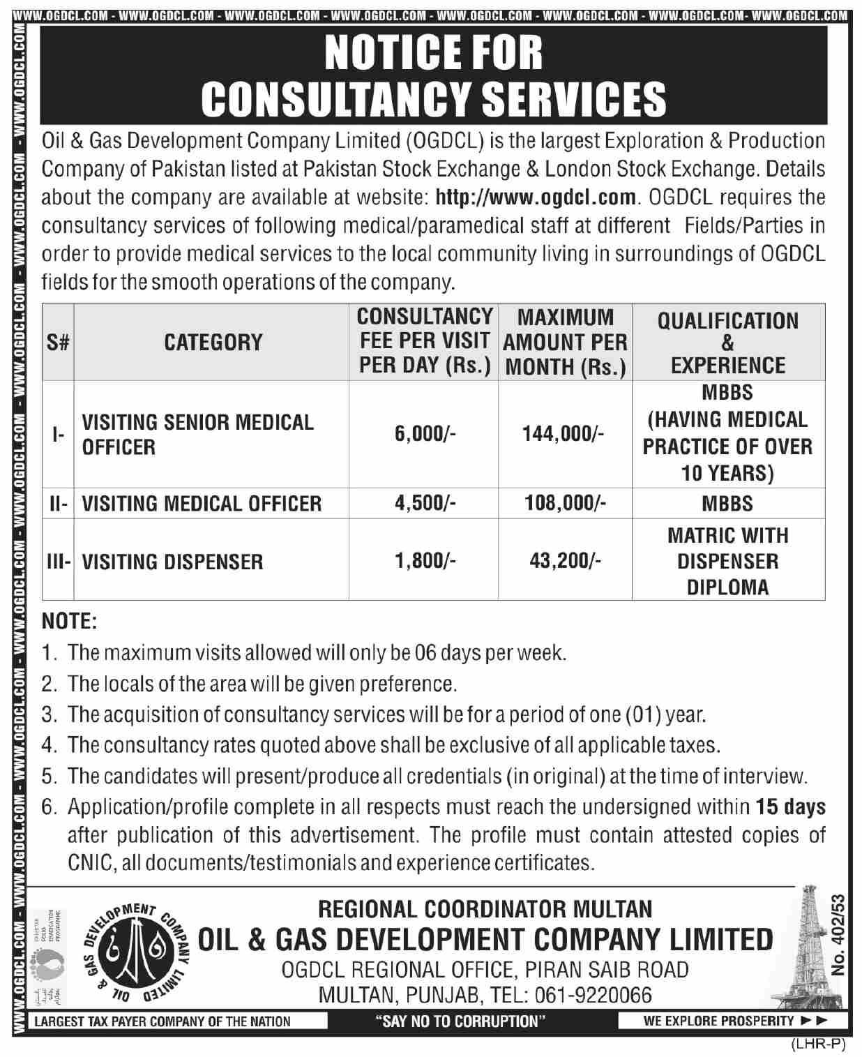 OGDCL Jobs 2021 in Multan, Oil & Gas Development Company