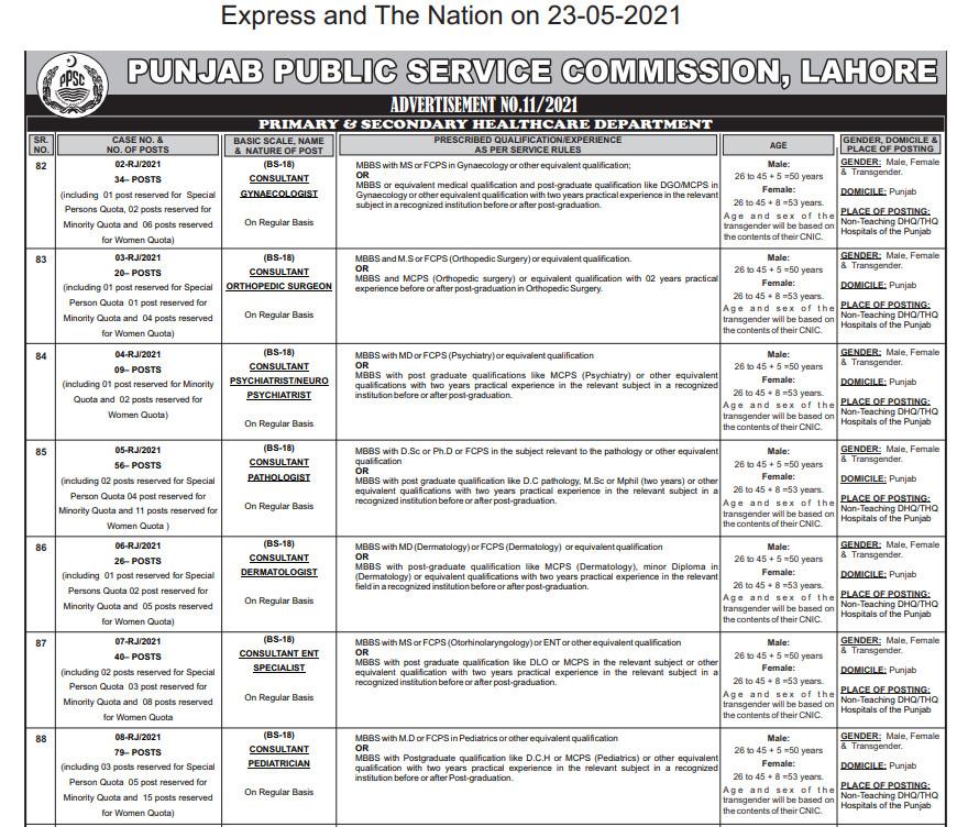 PPSC Consultant MBBS Jobs 2021 Advertisement No. 11