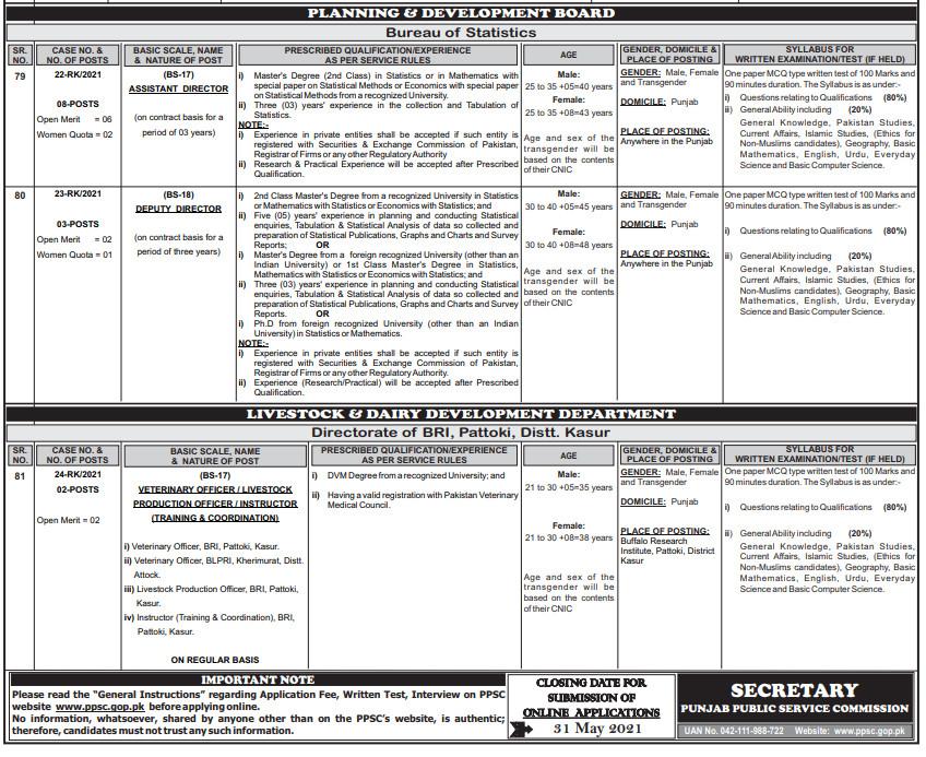 PPSC Jobs 2021 Advertisement No. 09