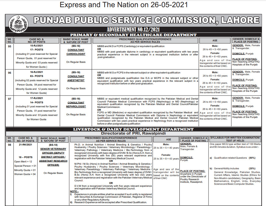 Primary & Secondary Health Care Department PPSC Jobs 2021 Advertisement No. 12