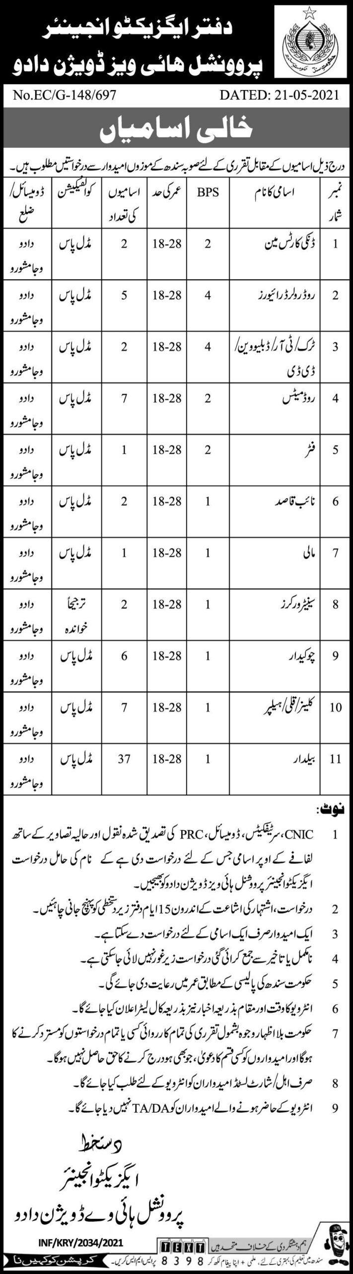 Provincial Highway Division Dadu Latest Jobs 2021 (72 Posts)
