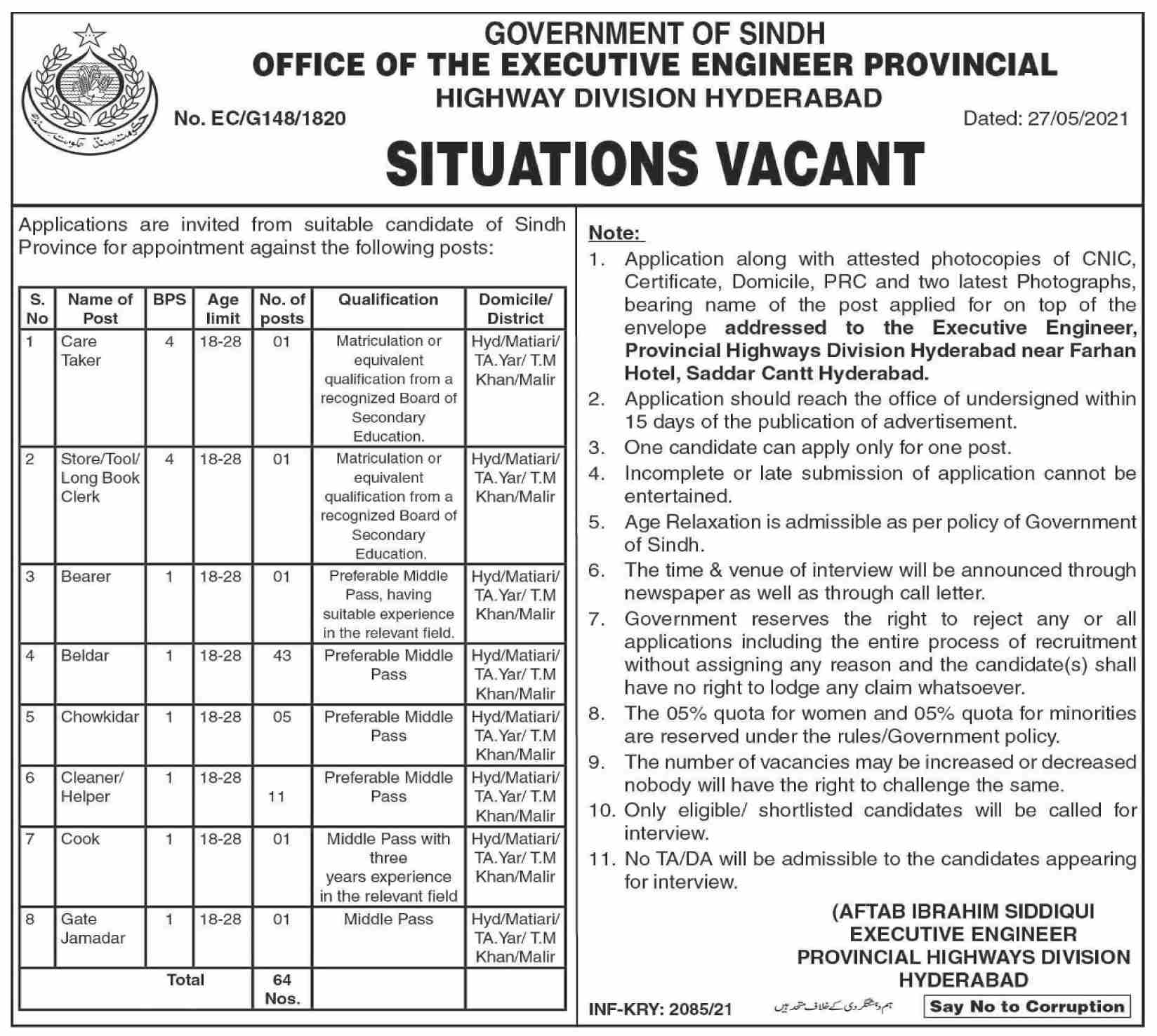Provincial Highways Division Hyderabad Jobs 2021