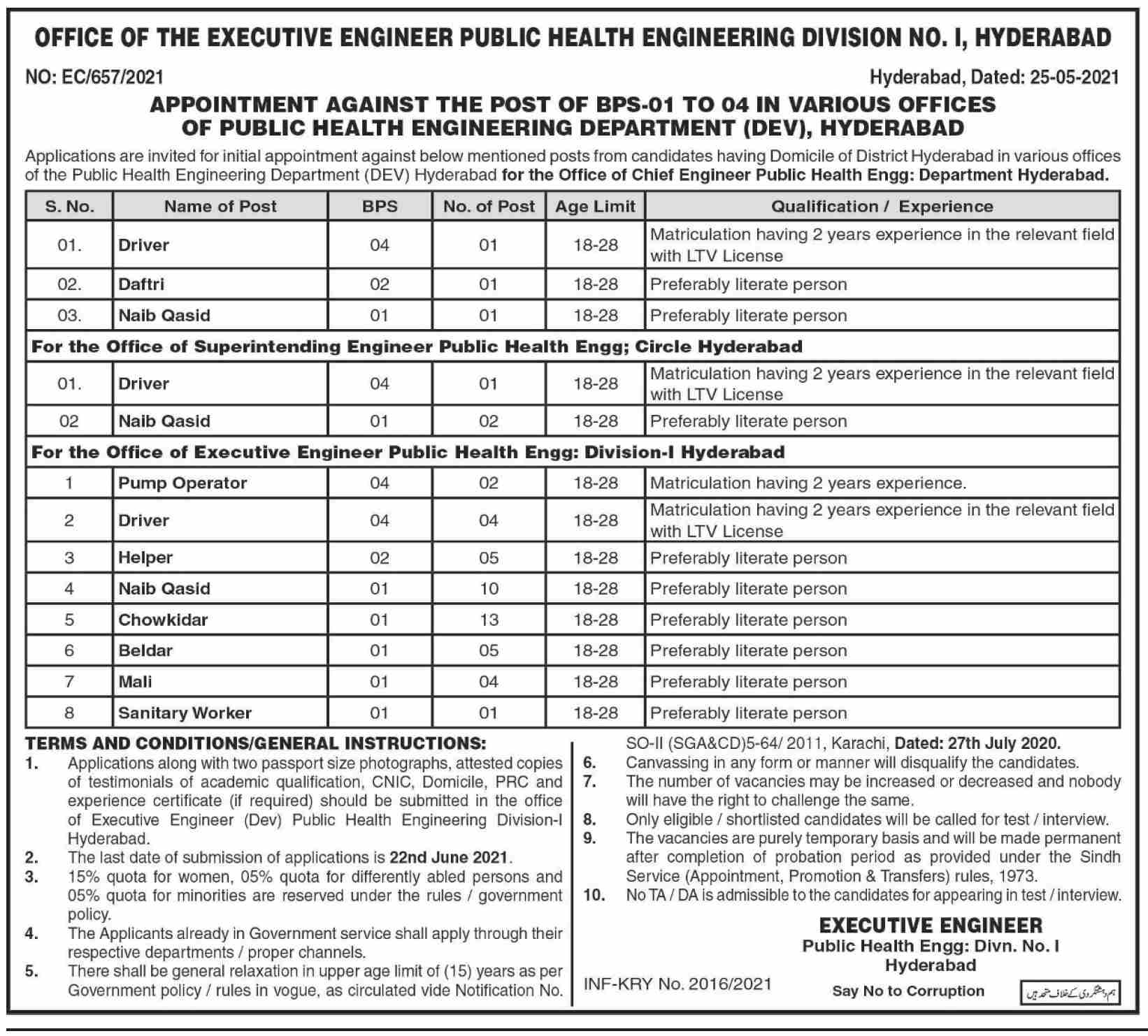 Public Health Engineering Division Jobs 2021 in Hyderabad for Class IV