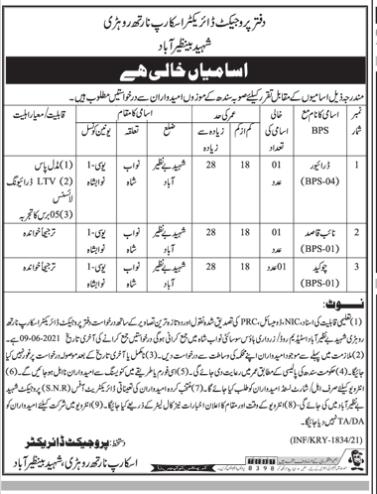 Public Sector Jobs 2021 in Shaheed Benazirabad Sindh