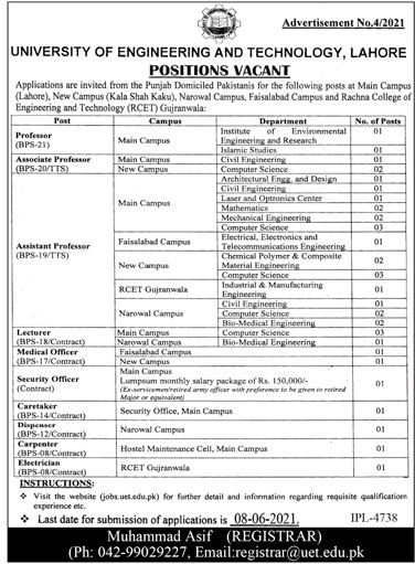 UET Lahore Jobs May 2021  Lecturer Jobs Today