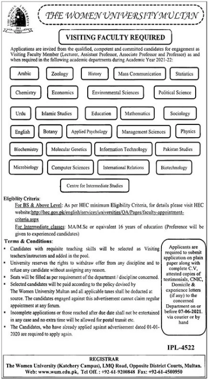 Women University Multan Latest Jobs 2021 For Visiting Faculty