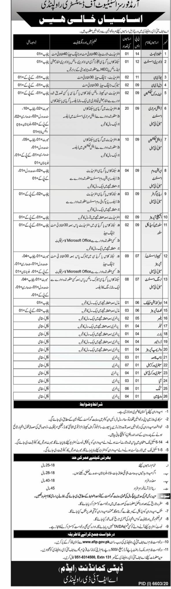 Armed Forces Institute Of Dentistry Rawalpindi Jobs June 2021 (106 Posts) Matric-Inter Level