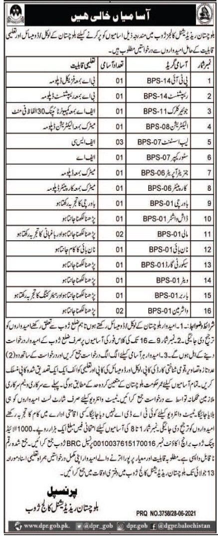 Balochistan Residential College Zhob Jobs 2021 Government Latest Jobs