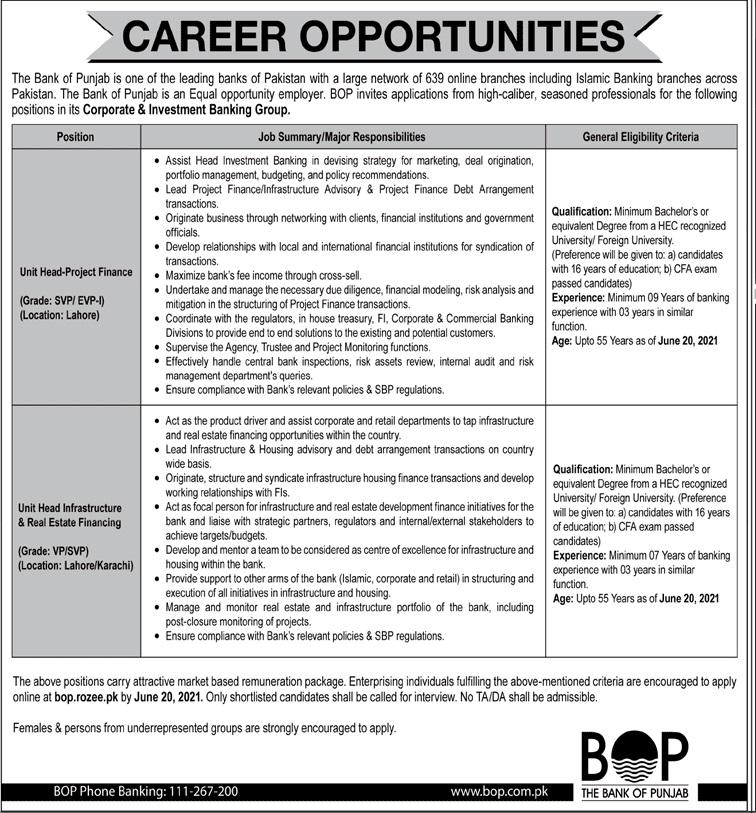 Bank of Punjab Jobs June 2021