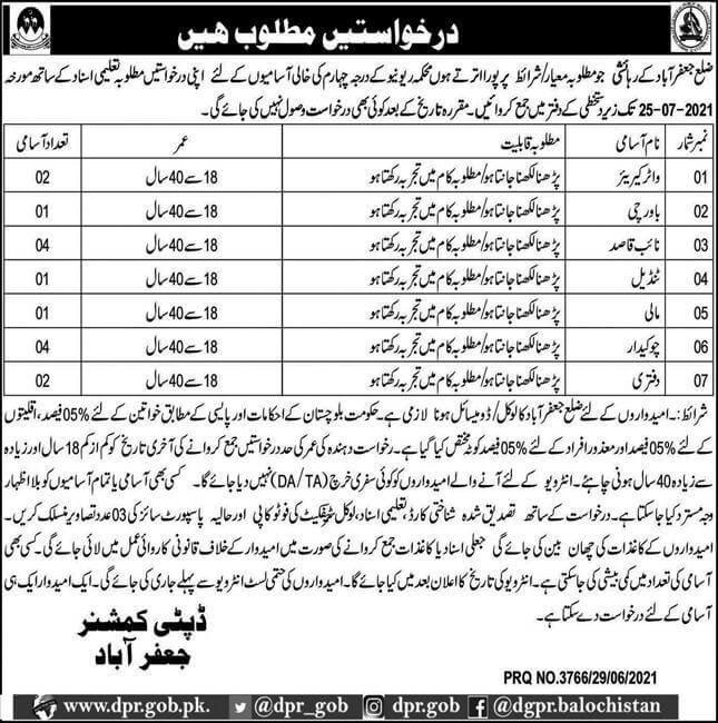 Board of Revenue BOR Jafar Abad Jobs 2021 Balochistan 4 Class