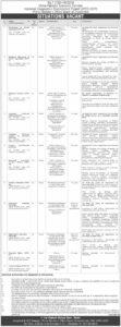 CPEC Jobs June 2021 China Pakistan Economic Corridor Latest Job 2021