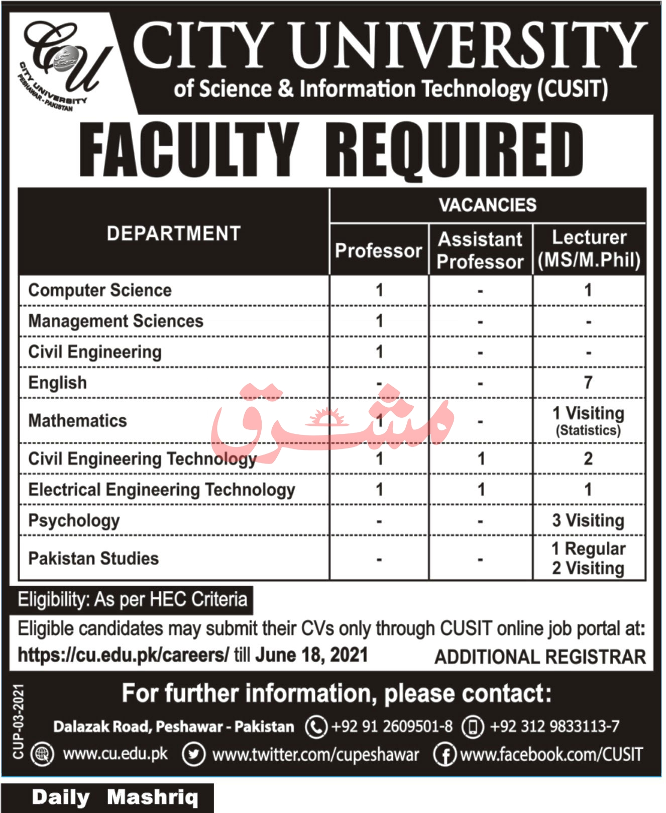 CUSIT Jobs June 2021-City University Of Science And Technology