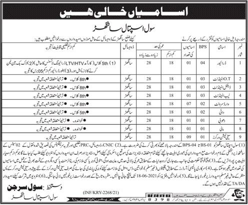 Civil Hospital Sanghar, Sindh Jobs June 2021