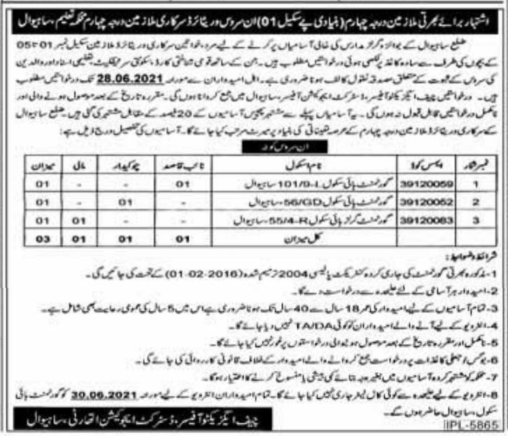 Education Department Sahiwal Jobs 2021 for Class 4