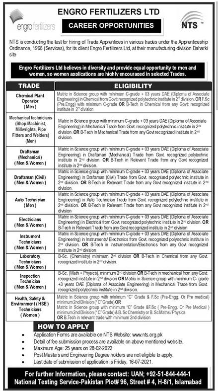 Engro Fertilizer NTS Apprenticeship Karachi Jobs 2021