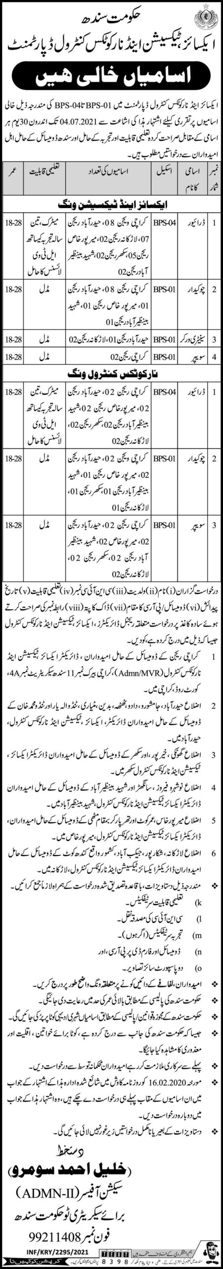 Excise Taxation And Narcotics Control Department Govt Of Sindh Jobs 2021