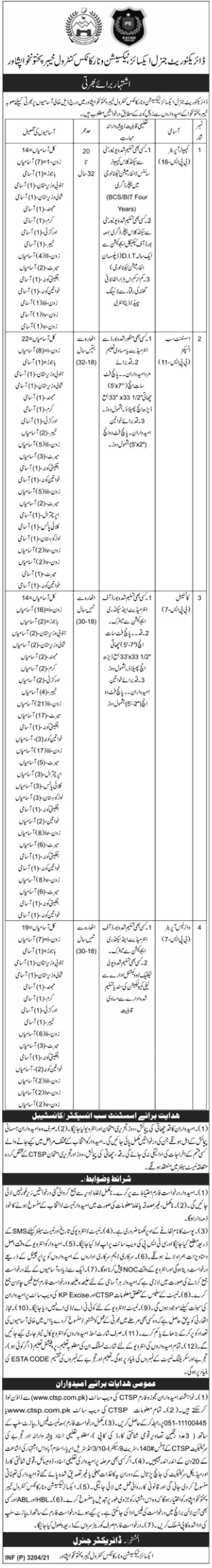 Excise Taxation and Anti Narcotics KPK Jobs June 2021 CTSP