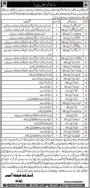 Health Department Ziarat Balochistan Jobs Advertisement 2021