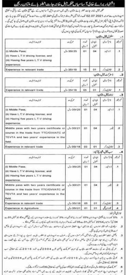 Jail Department Multan Region Jobs 2021 for Driver, Sanitary Worker