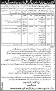 Jail Khana Jat Lahore Region Jobs 2021 for Driver, Plumber, Jang News Jobs