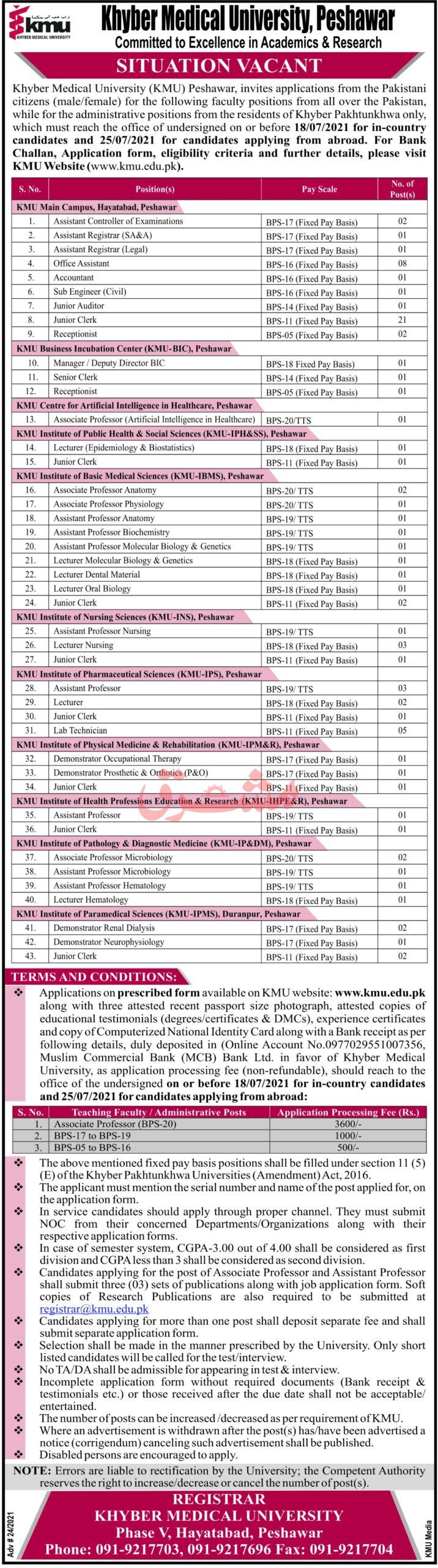 Khyber Medical University KMU Peshawar Jobs June 2021 Application Form