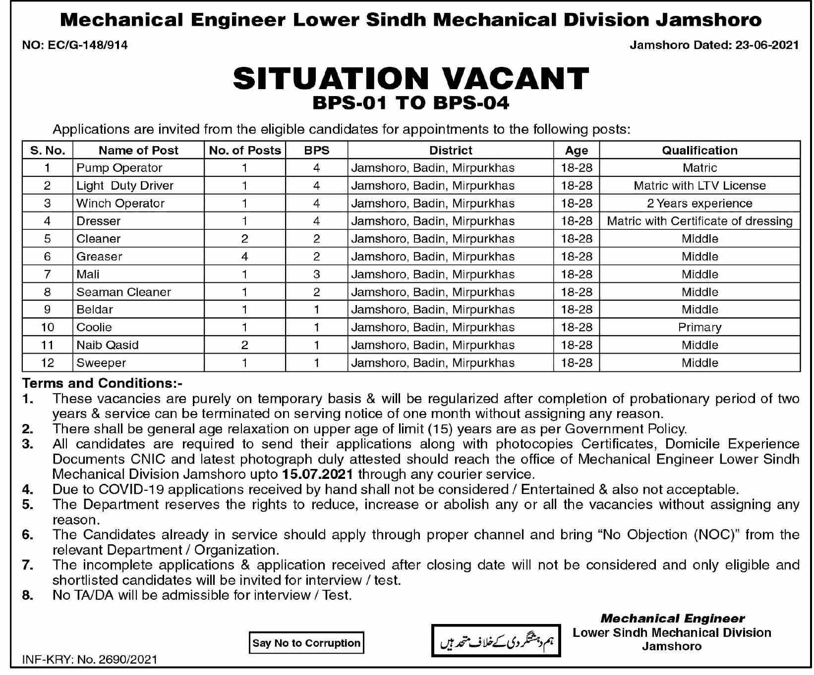 Mechanical Division Jobs June 2021 For Non Technical Staff In Jamshoro