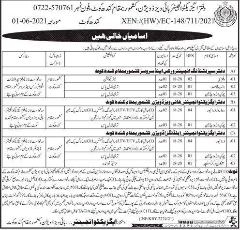 Office of Executive Engineer Highways Division Kashmore Jobs June 2021