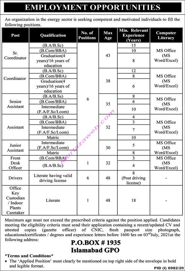 P.O Box 1935 Islamabad GPO Jobs 2021