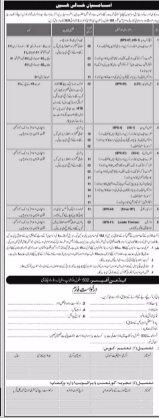 Pak Army 502 Central Workshop EME Rawalpindi Jobs June 2021