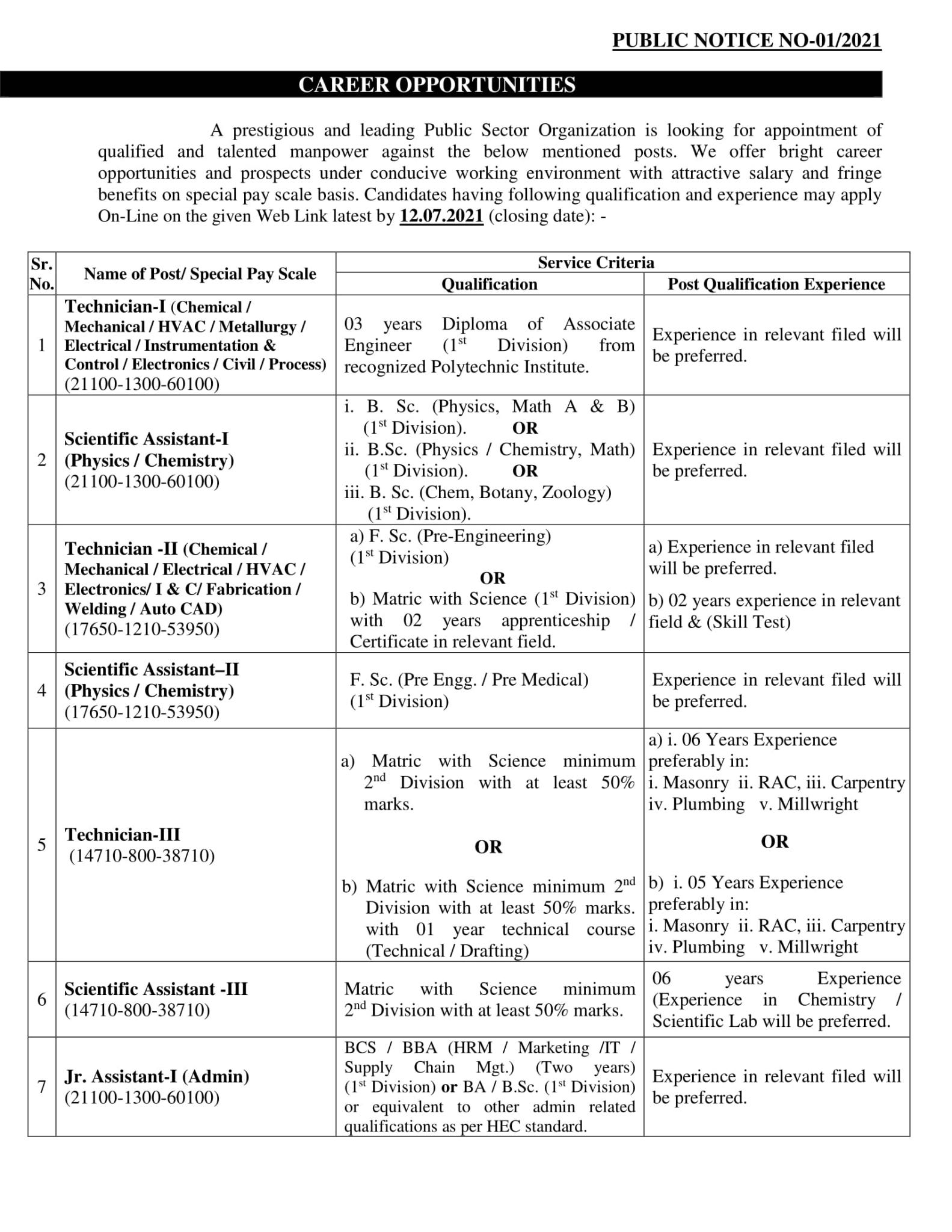 Pakistan Atomic Energy PAEC Islamabad Jobs June 2021