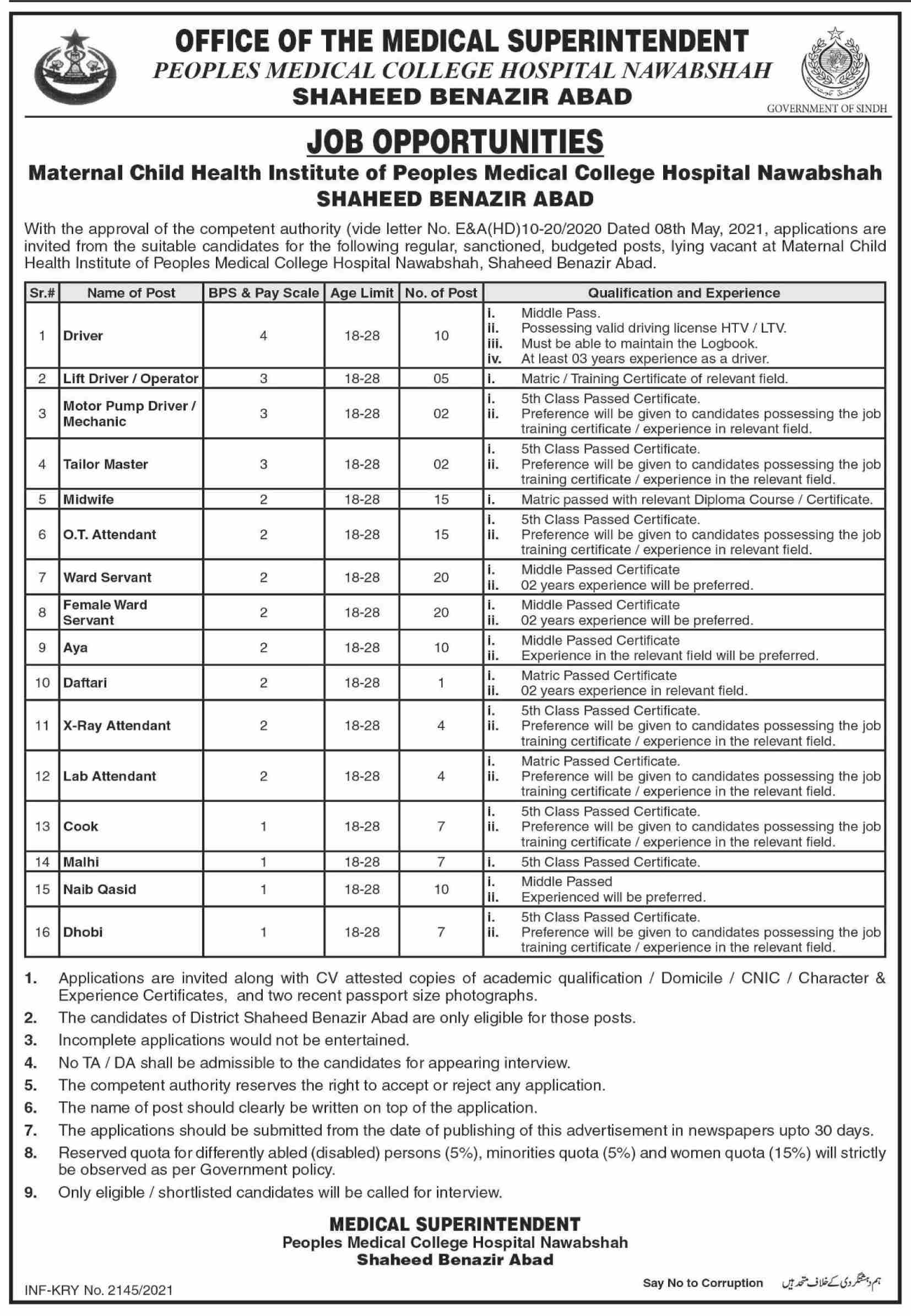 Peoples Medical College Hospital Nawabshah 4 Class Jobs June 2021 (139 Posts)