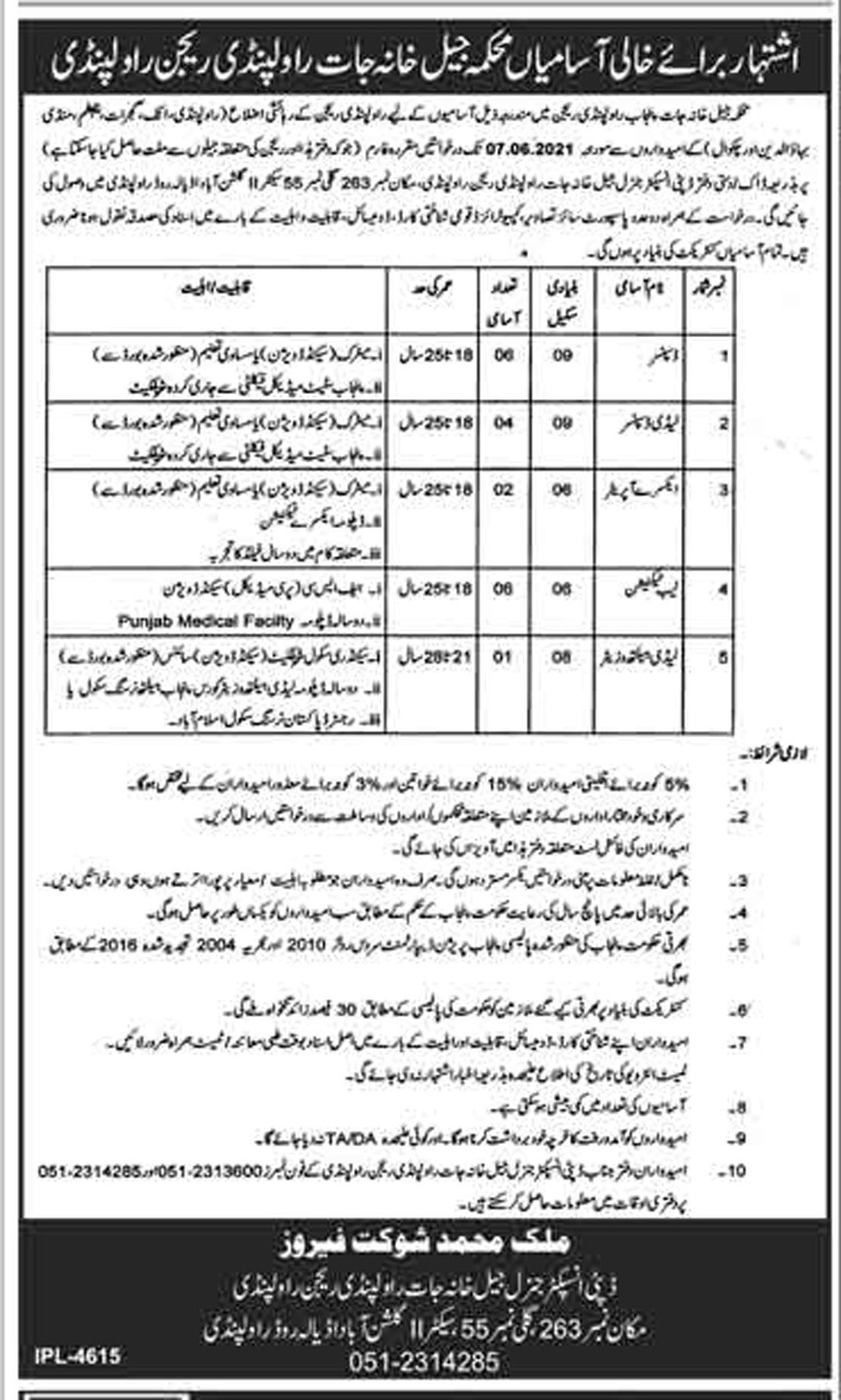Prison Department Rawalpindi Latest Jobs 2021 at Jail Khana Jat