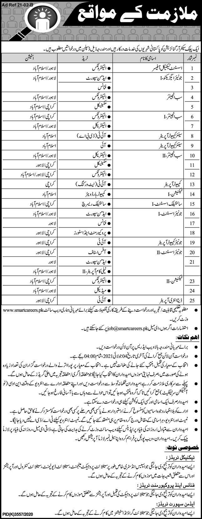 Public Sector Jobs 2021 in Islamabad Lahore Karachi