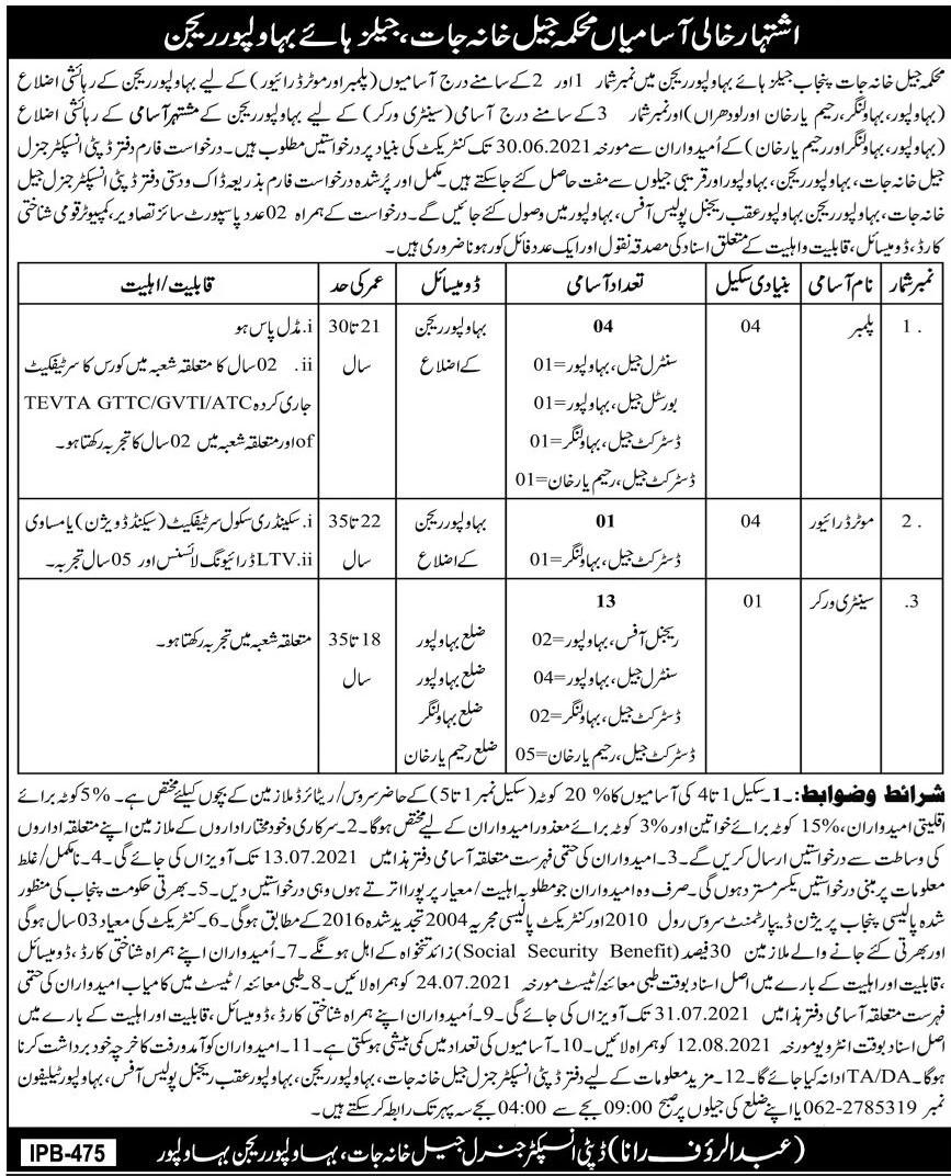 Punjab Jail Khana Jat Department Latest Jobs June 2021