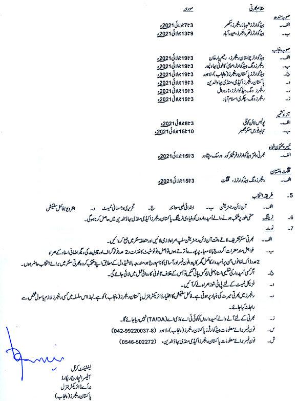Punjab Rangers Jobs 2021 Online Apply www.pakistanrangerspunjab.com.