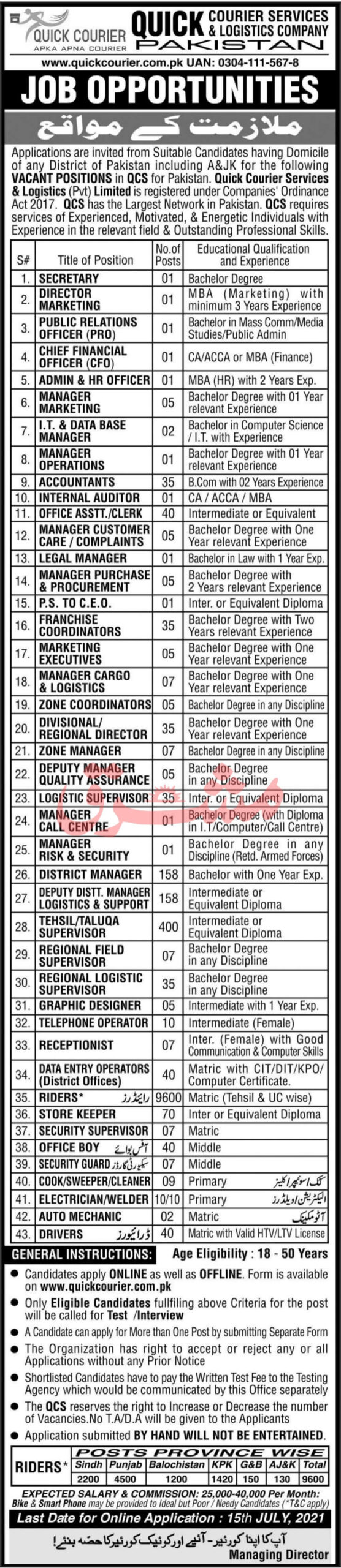 Quick Courier Services and Logistics Company Pakistan Jobs 2021 Online Apply