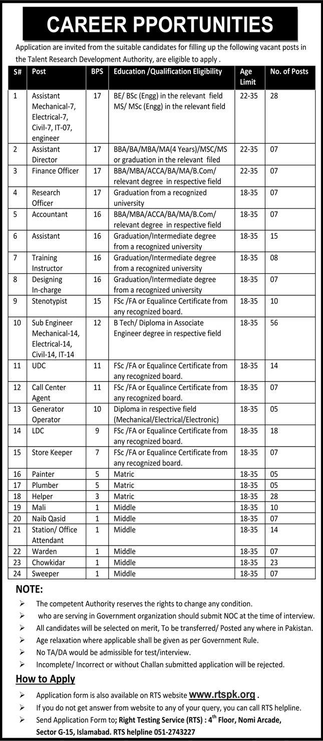 RTS Jobs 2021 Right Testing Service Download Form