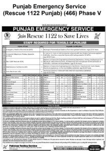 Rescue 1122 Jobs 2021 Punjab Emergency Service Latest Advertisement www.rescue.gov.pk