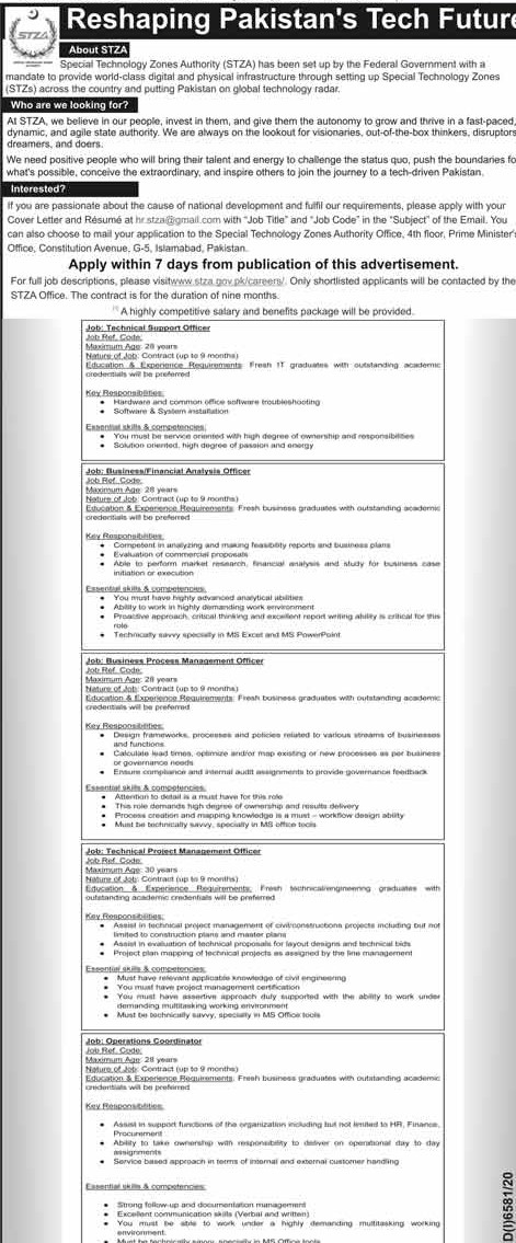 STZA Islamabad Jobs June 2021 Special Technology Zones Authority