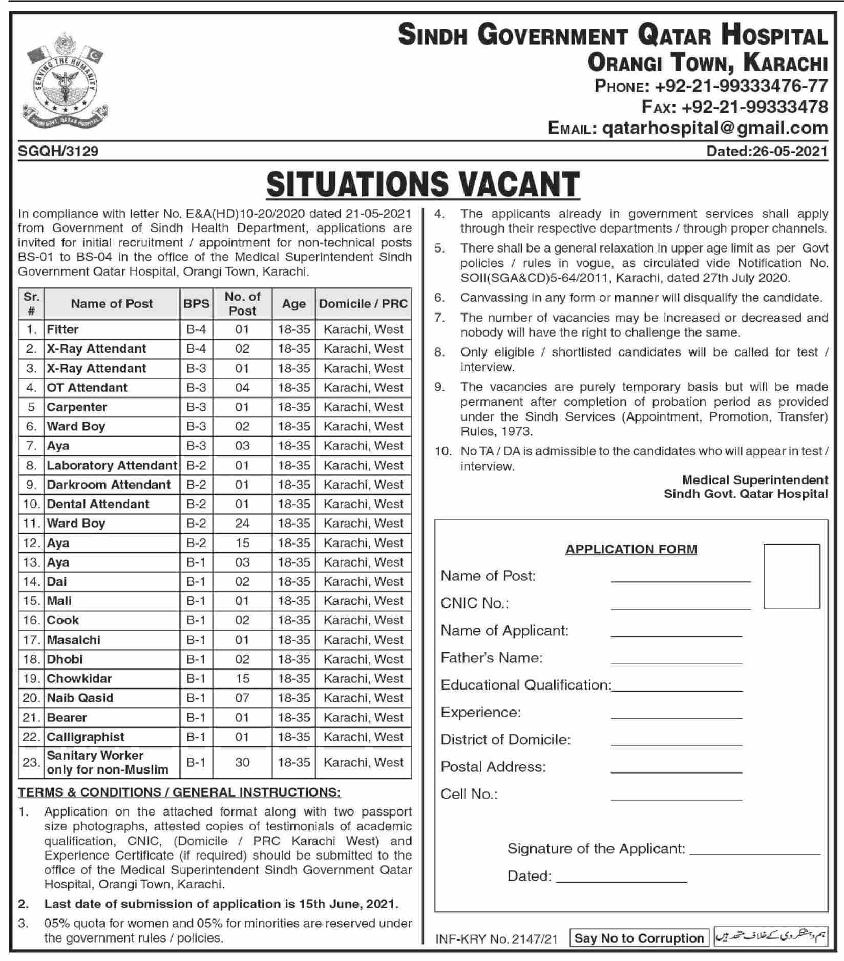 Sindh Government Qatar Hospital Jobs 2021 (120 Posts)